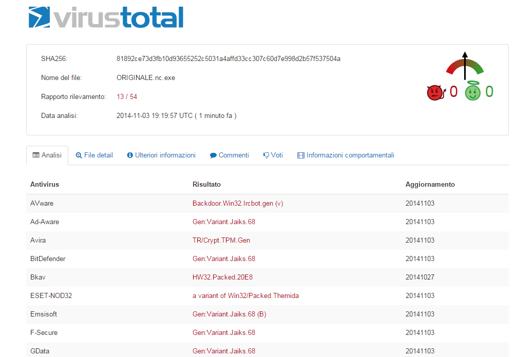 Analisi di Virustotal del file protetto da Themida