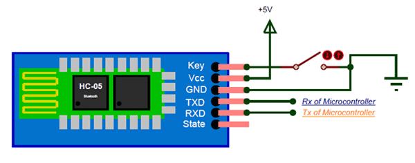 Bluetooth Module (HC-05)