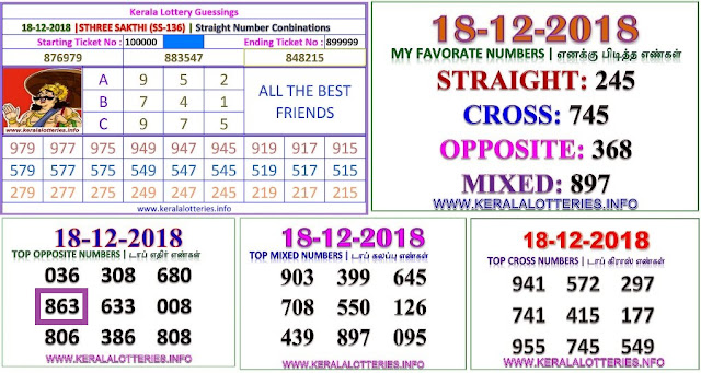 STHREE SAKTHI SS-136 Kerala lottery abc guessing by keralalotteries.info