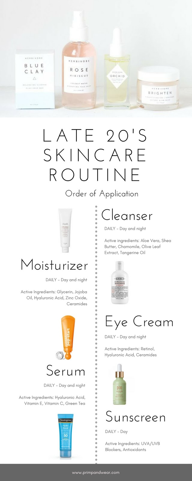 Late 20s Skincare Routine