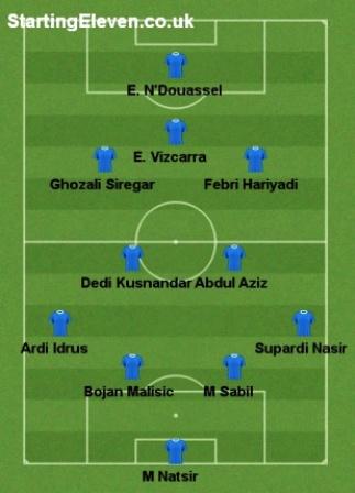 Perkiraan Line-up Persib Bandung Liga 1 2019