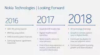 Nokia's comeback in smartphone industry