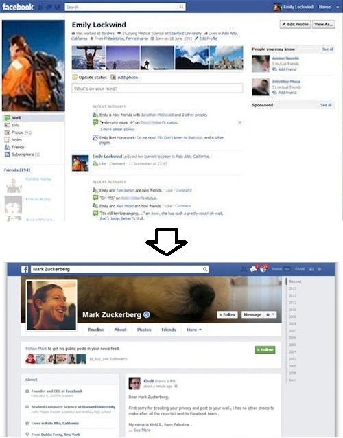 Conoce cual es el muro de tu facebook