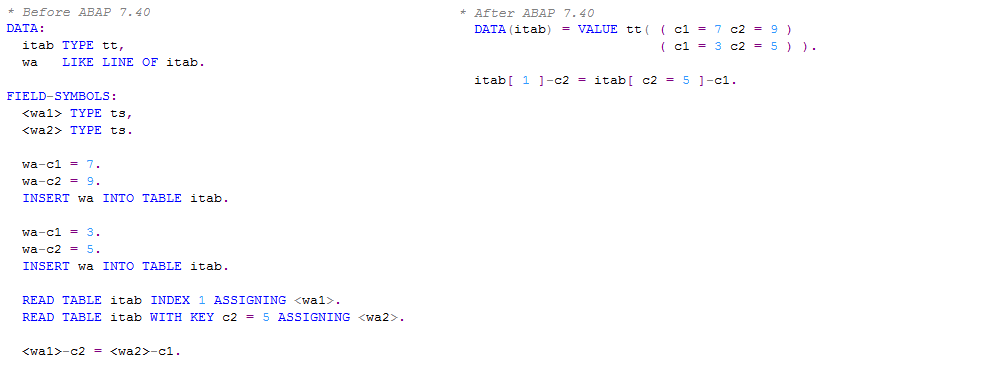 Next level ABAP Development: Creating efficient code - Acorel