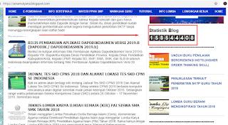Blogspot Dengan Jumlah Page Views Sangat Banyak ( 158 Juta Lebih )