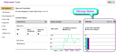 Google Webmaster tools Site Dashboard Showing Sitemap