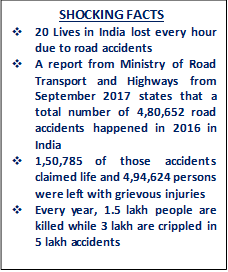"One death in every three minutes due to road accidents – Is India becoming the ""Accident Capital of the World"""