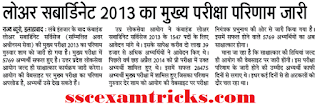 UPPCL Lower Subordinate Interview Letter 2015 News