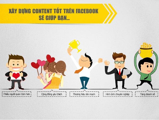 xây dựng nội dung bán hàng trên facebook