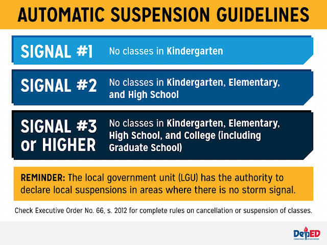 DepEd class suspension guideline