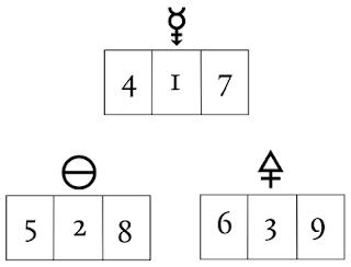 Alchemy Thoth Tarot Spread