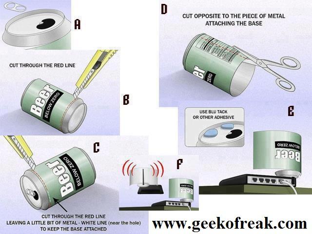 kenyantrancer how to boost your modem wifi signals. Black Bedroom Furniture Sets. Home Design Ideas