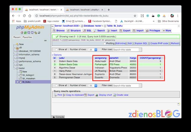 pengarang - Memperbaiki Error Non Aggregated Column MySQL 5.7
