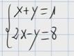 Sistema lineal de dos ecuaciones y dos incognitas. (M.Gráfico)