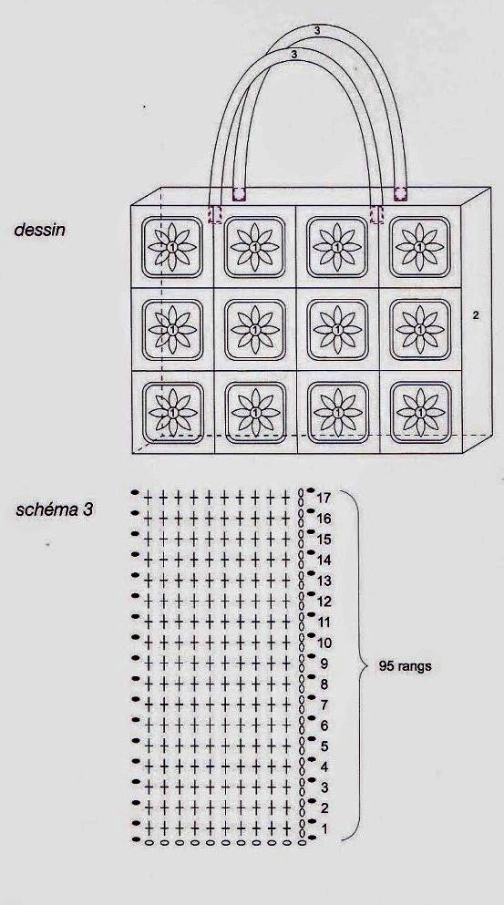 ergahandmade  crochet bag   diagrams