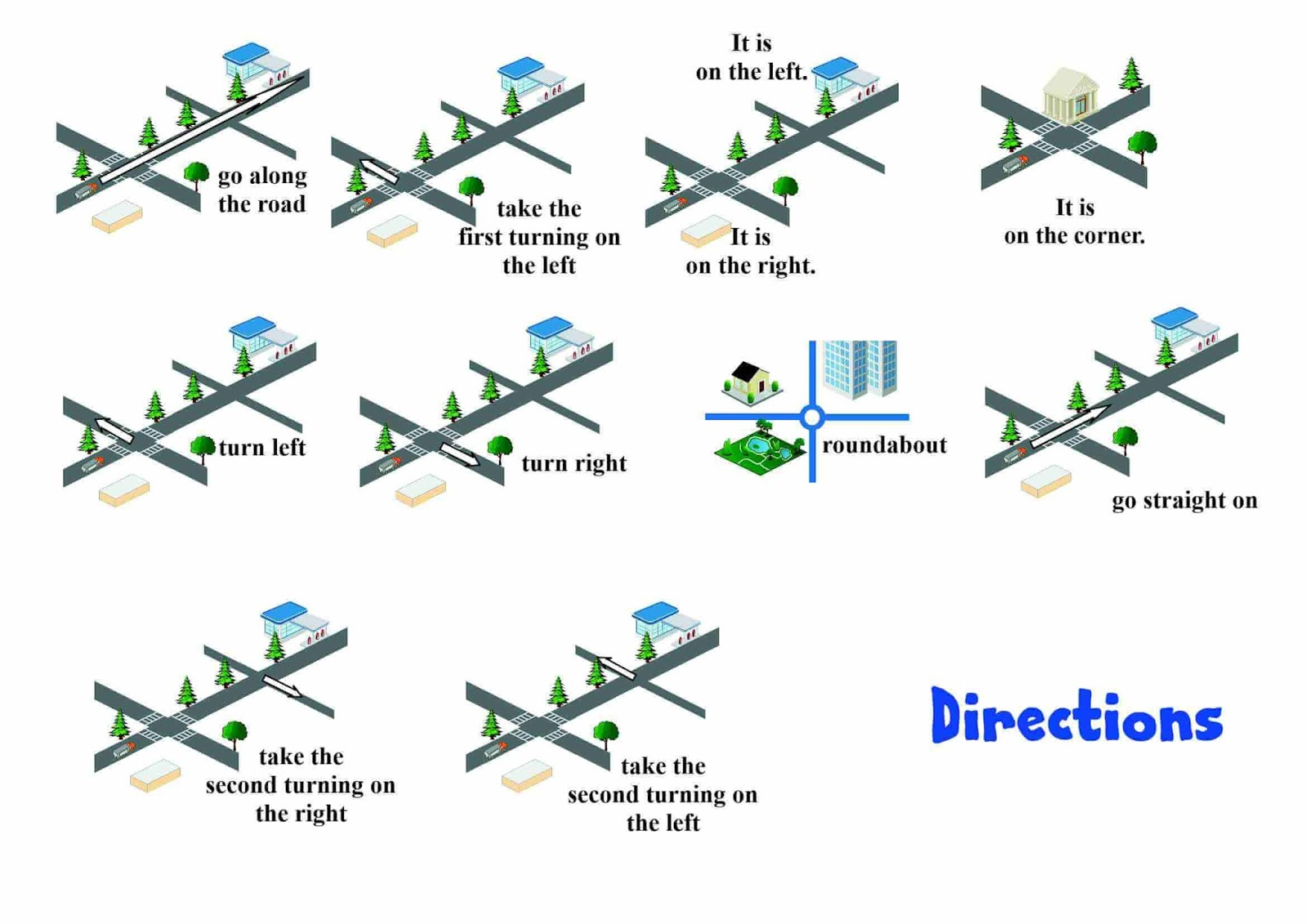 Learn English Today Giving Street Directions Vocabulary