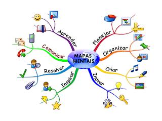 Download de Mapas Mentais/Conceituais para ENEM e Vestibulares