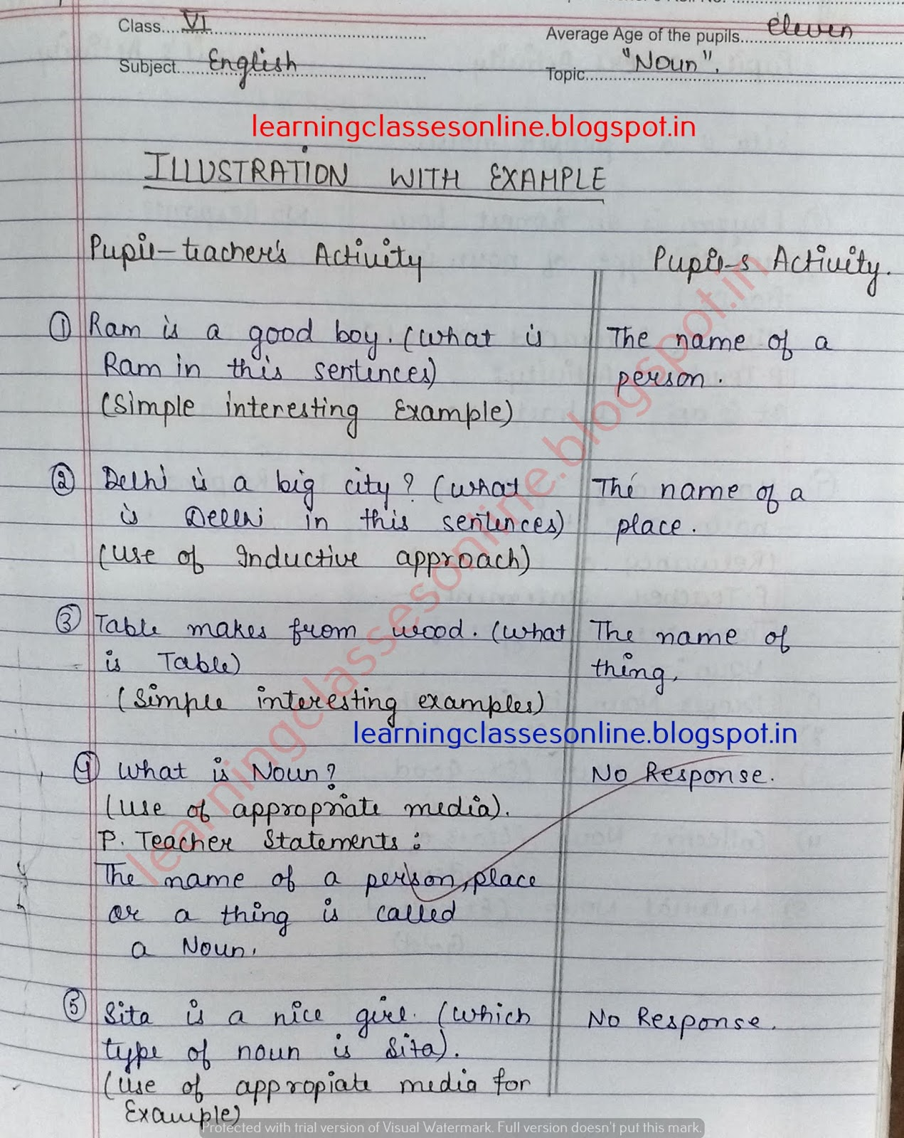 Microteaching Lesson Plan For English Grammar On Noun Illustration With Example Skill