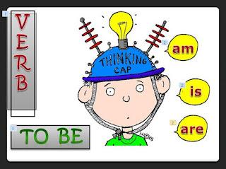 Resultado de imagen de the verb to be