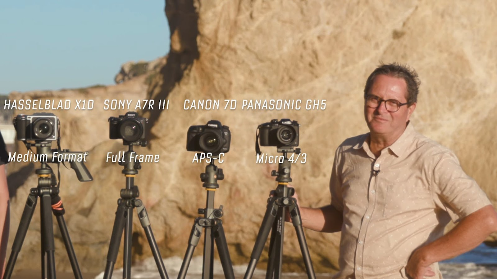Digital Cameras: Sensor Size Comparison for Photography