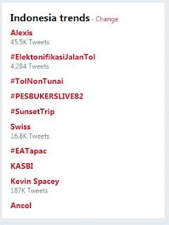 Resmi ditutup ALEXIS trending topik Twitter hari ini
