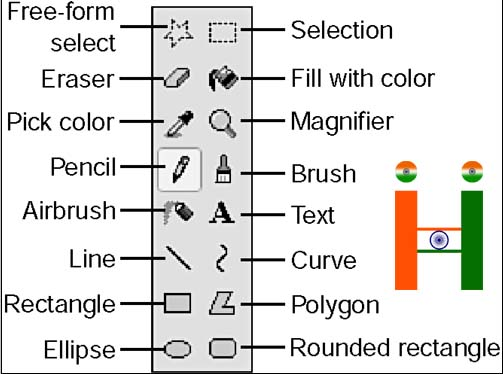 Microsoft Paint Selection Tool