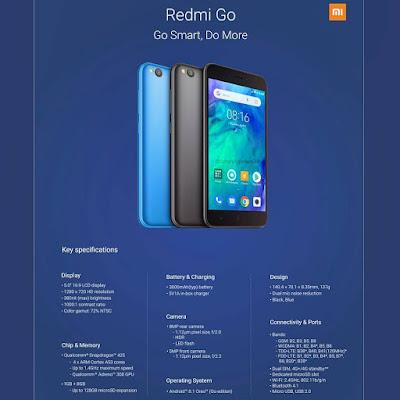 Spek lengkap Xiaomi redmi GO Terungkap
