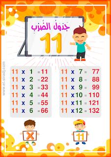 جدول الضرب 11