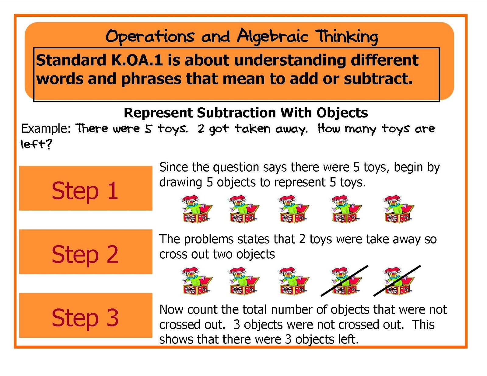 Literacy Amp Math Ideas Common Core Math Flowcharts For