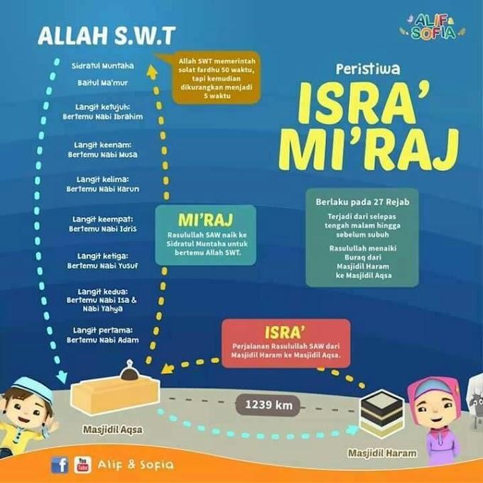 Salam Isra' Mikraj 1440H Buat Seluruh Umat Islam