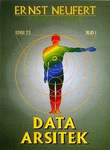 Download Buku ERNST NEUFERT Data Arsitek Jilid 1 - Griya Bagus
