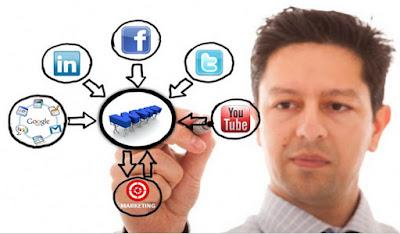 Cách sử dụng các công cụ trong chiến lược Marketing online