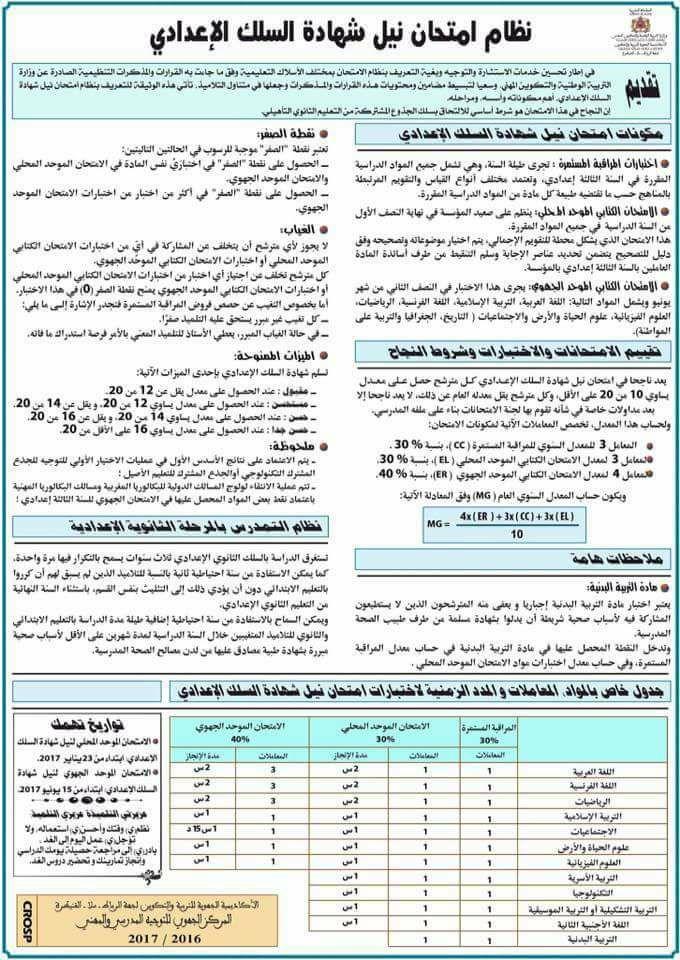 نظام امتحان نيل شهادة السلك الإعدادي