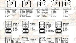 Data Pin Soket CDI Motor Lengkap