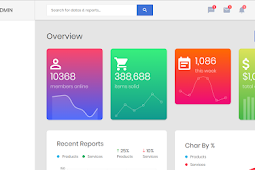 Free Download Template Admin Cool Bootstrap 4