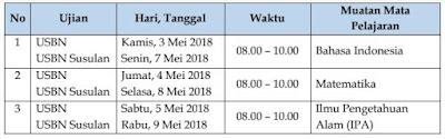 http://www.basirin.com/2018/04/download-jadwal-usbn-sdmi-tahun-2018.html