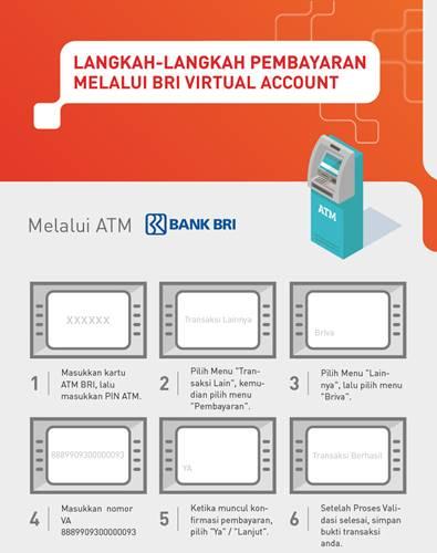 Tata Cara Pembayaran VA Bank BRI melalui ATM BRI