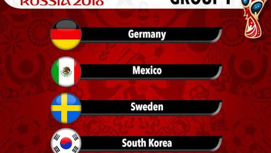 Russia 2018: Risultati Classifica Gruppo F con Svezia Messico Germania Corea del Sud | Mondiali di Calcio