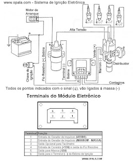 Honeywell Line Voltage Thermostat Wiring Diagram Honeywell