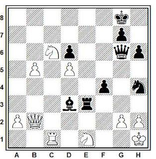 Posición de la partida Genevsky - Kubell (Leningrado, 1925)