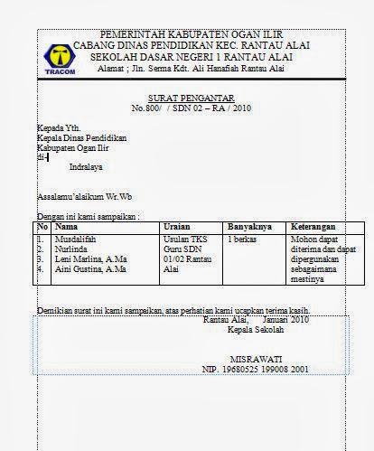 Kumpulan Jurnal Pemasaran Terbaru Sarjanaku 414 X 499 Jpeg 42kb Kumpulan Contoh Surat Pengantar Terbaru 2015