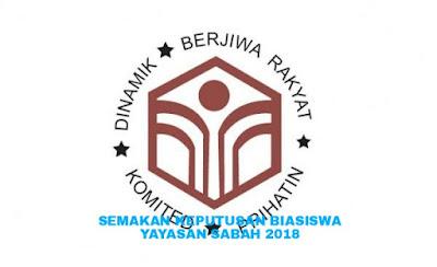 Semakan Keputusan Biasiswa Yayasan Sabah 2018
