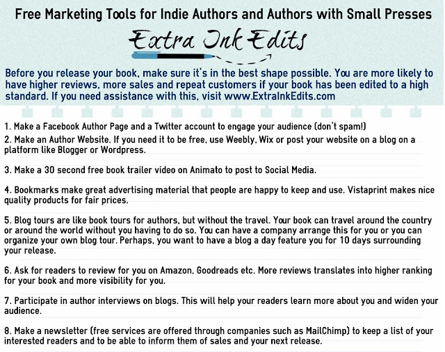 Writing and Editing Tools for Self-publishing Indie Authors