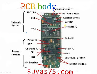 pcb part mobile phone