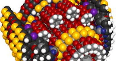 Global Detonation Synthesis Nanodiamond Powder Market Forecast and CAGR  2018-2022