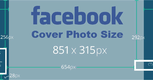 Size Cover Photo Facebook & Profile Picture, DIY