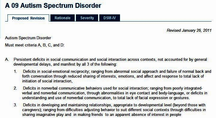 Consider, that asperger syndrom diagnostic criteria adults
