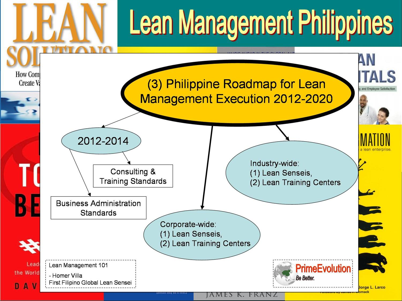lean management basic training coaching consulting concept philippines guru establish requires senseis standards future current