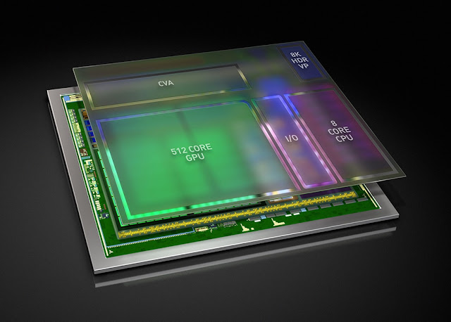 50,000 Nvidia Xavier chips would deliver a quintillion operations (EXAOPs) with one megawatt of power in 2018