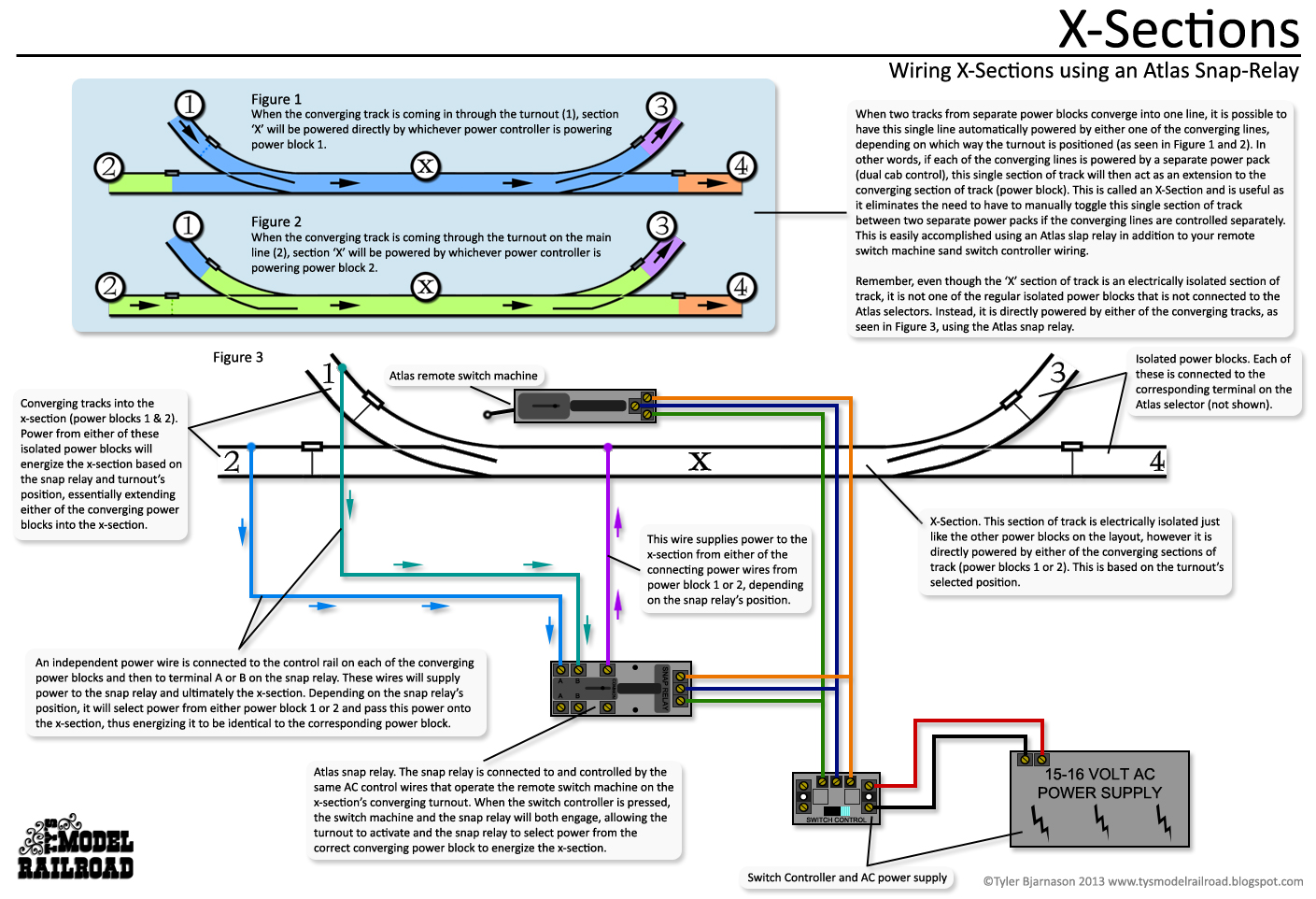 Tys Model Railroad Wiring Diagrams Power Supply Schematic Diagram Likewise Switching How To Wire An X Section Using Atlas Snap Relay And Existing Remote Switch